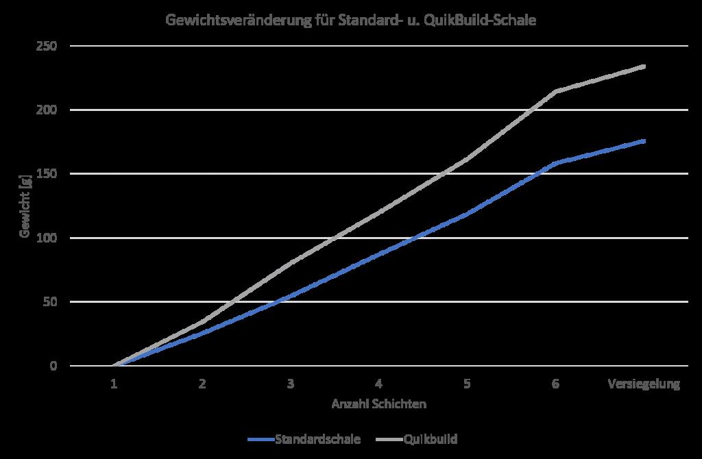 QB Chart 3