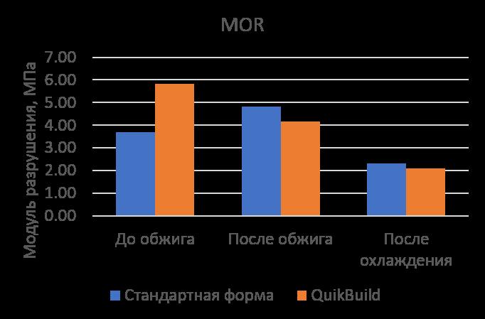 QB Chart 2